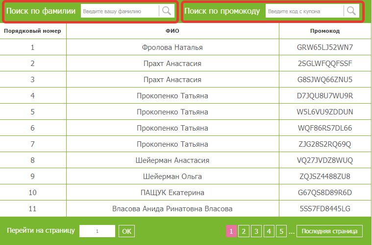 мойдосуг.рус результаты