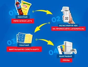 Акция Лейс и Пепси «Каждый день вкуснее с Lay's и Pepsi»